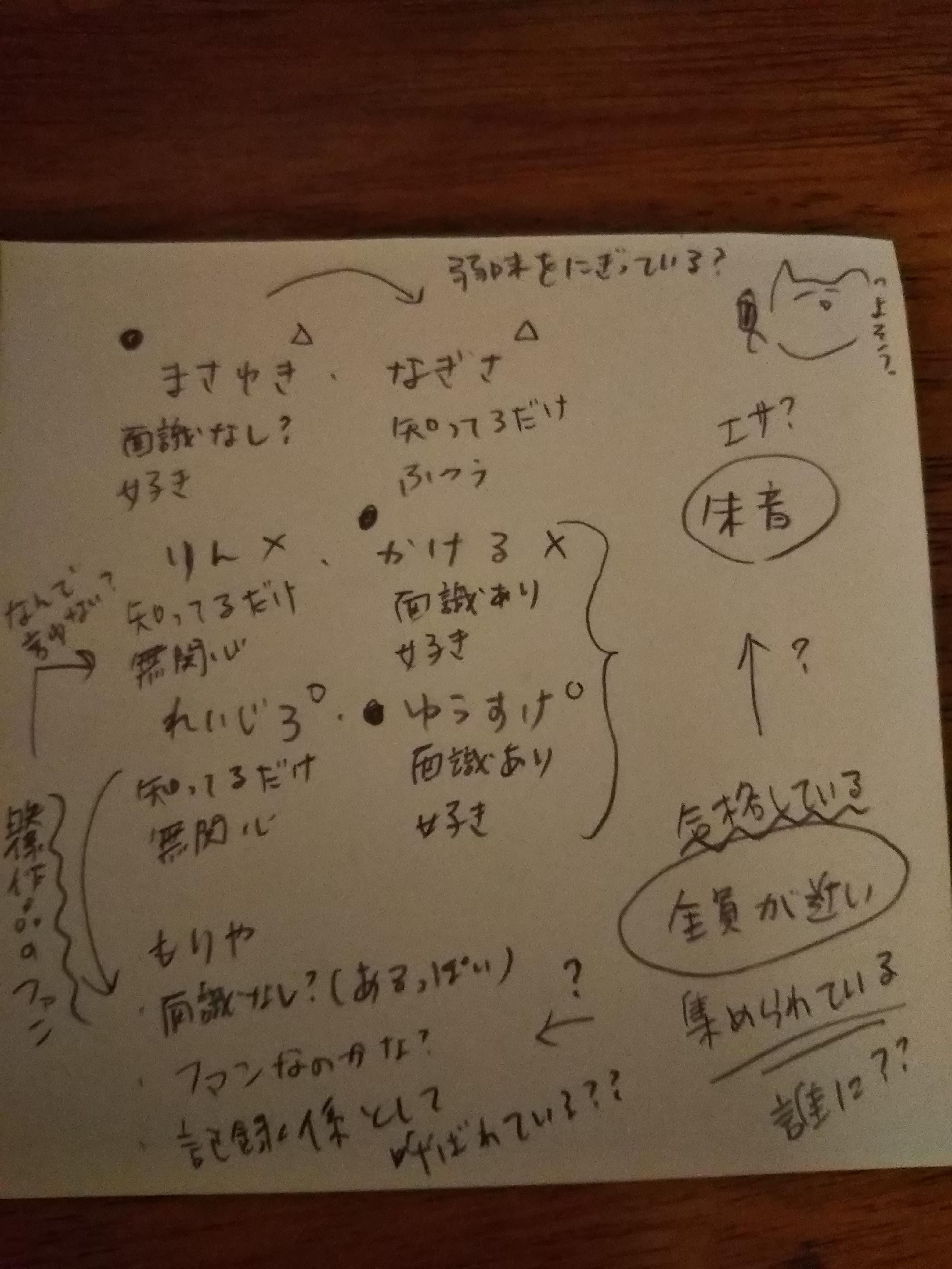【#7】リアフェ謎解き【展開ガチ予想】しました!【後編】