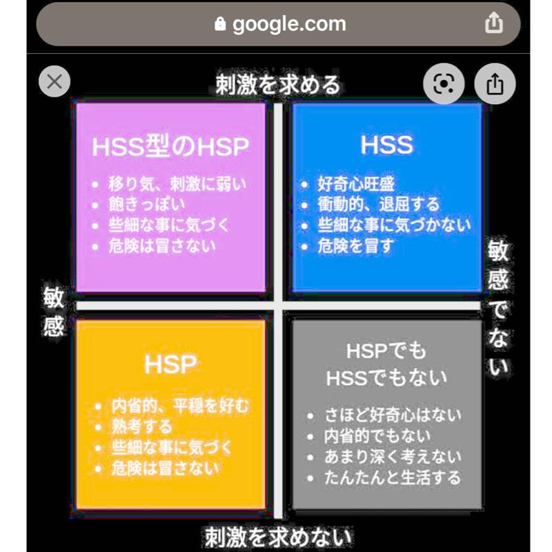♋️515:HSS型HSPという敏感さ(高い感受性)と外への好奇心旺盛な天才混合型は全体の6%存在する