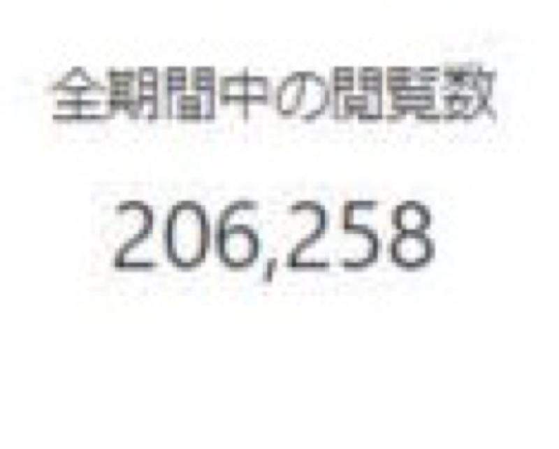 #211 ブログは稼げるのか?運営2年のリアルな数字。