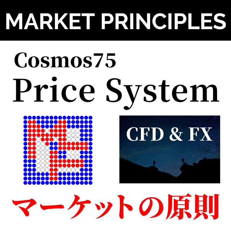 2020-01-03【Market Flash-001】23:50 USD/JPYの状況