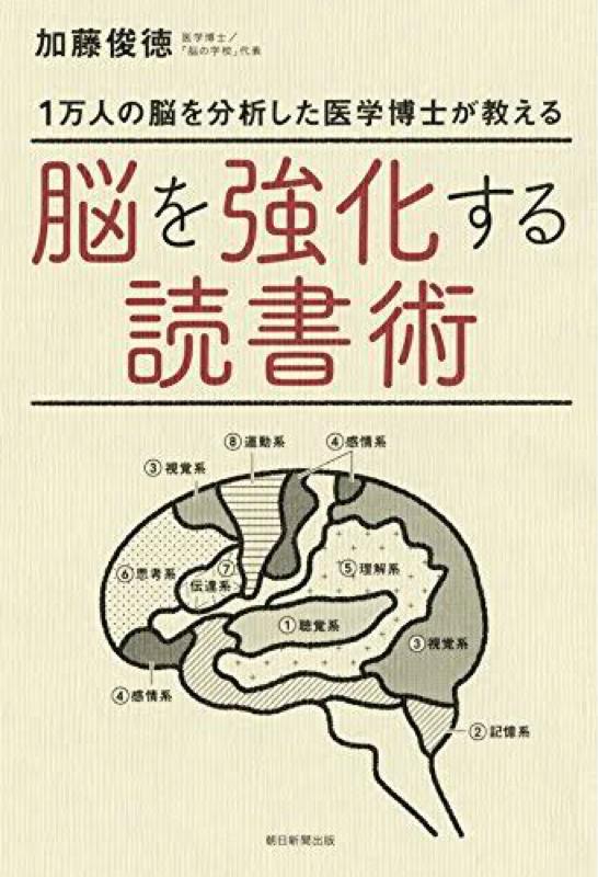 【第37回】単語脳と文脈脳について