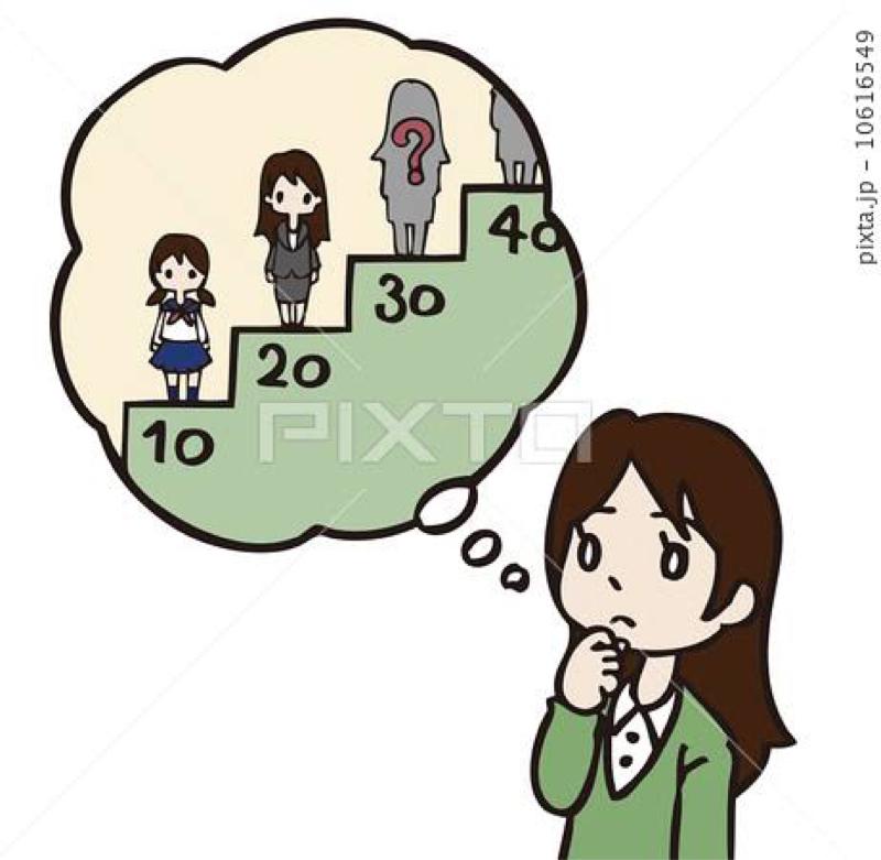 【第58回】悩み事相談②コミュニケーションの種類②