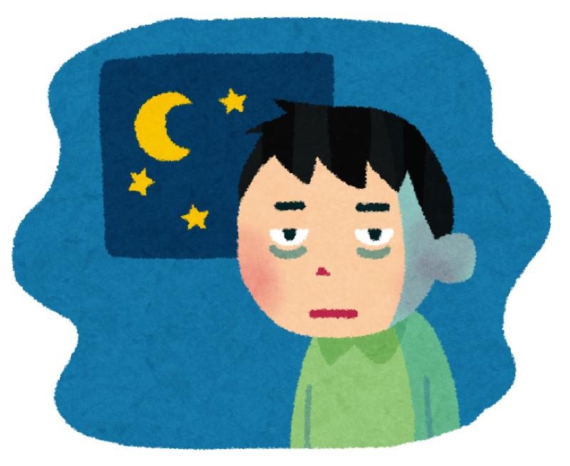 眠れる方法&起きれる方法