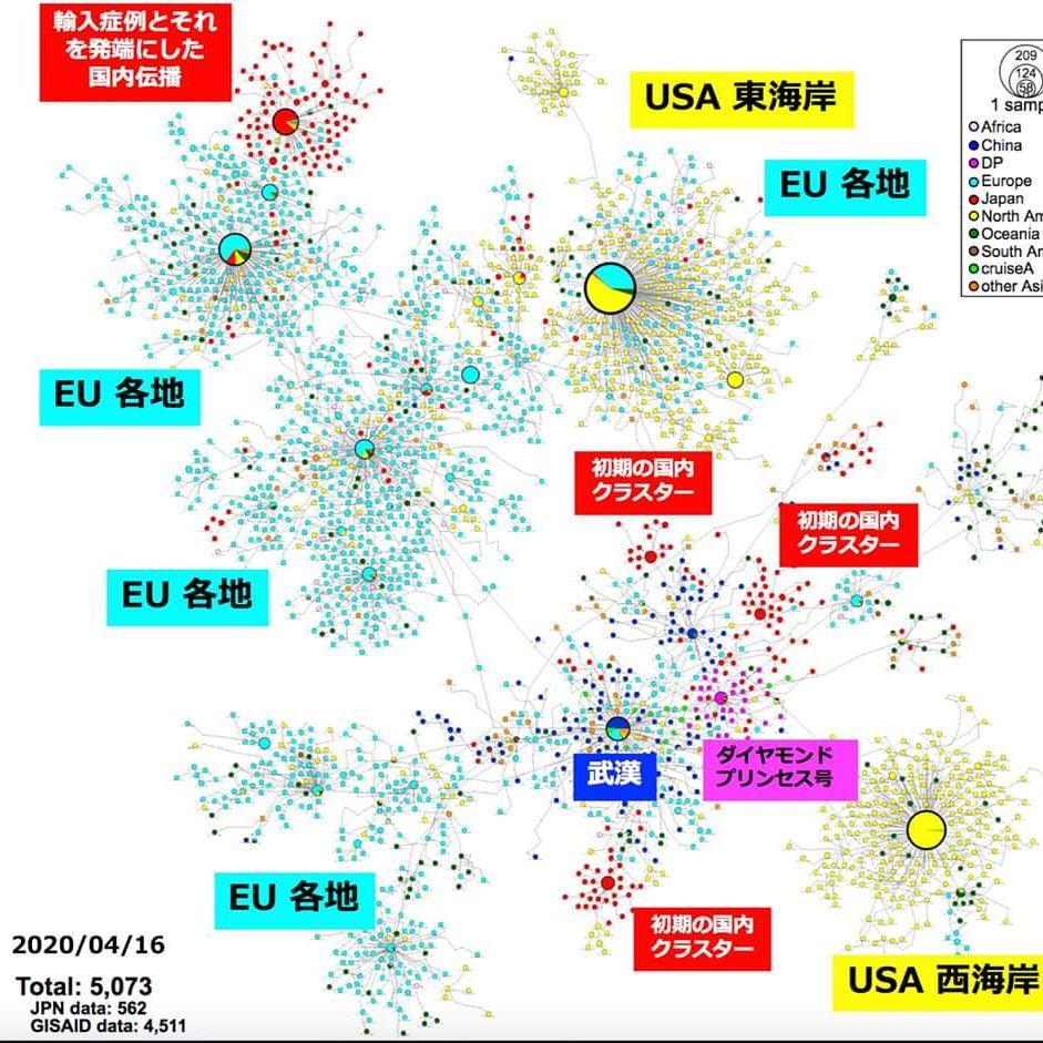 新型コロナウイルスと米中貿易戦争
