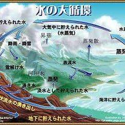 新型コロナ後の世界を予言していた日本アニメ