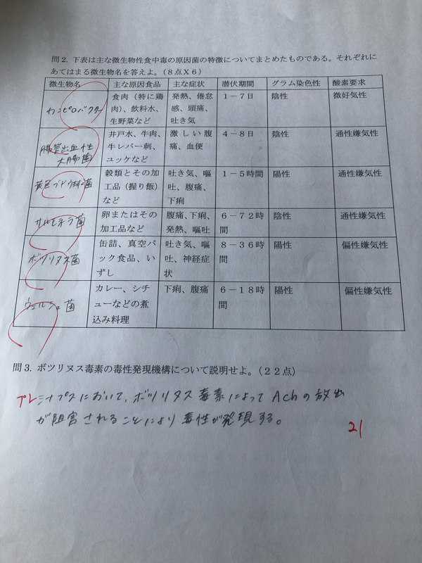 一緒にテスト勉強をしましょう
