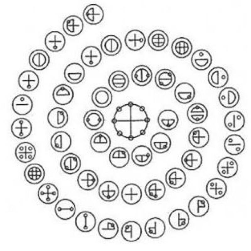 #144 古代日本語とカタカムナ