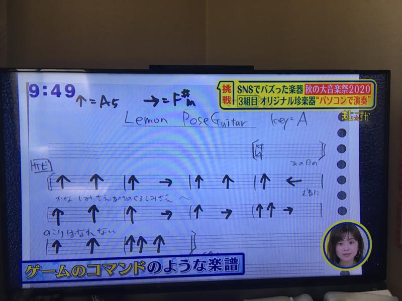#75 テレビ出演のお話