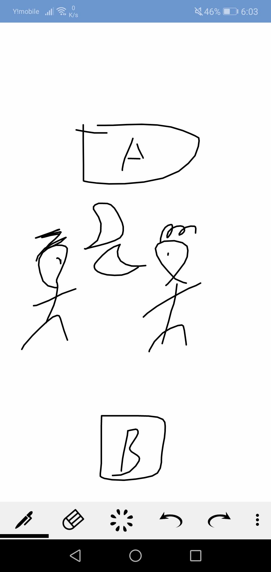 概念。アイデアver7