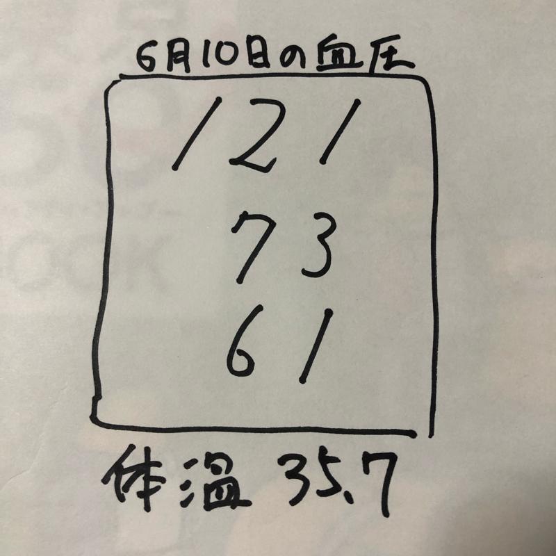 #668  瞑想もして完璧トーク思っていたら血圧写真撮り忘れ!完璧なんて言葉はザッキーの辞書に無い。
