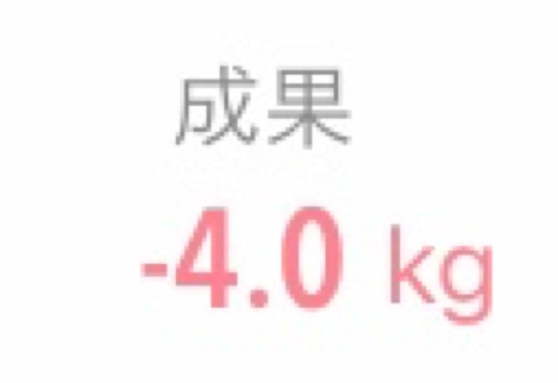 #6 デブ、3週間目にして4キロ痩せた