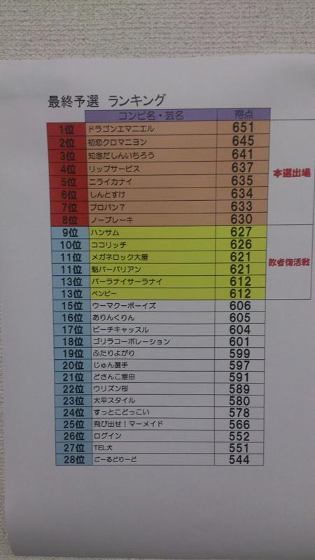 vol.87〜O-1グランプリの編 その2〜