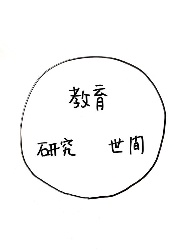 #13 東京都知事選挙の結果を見て感じたこと