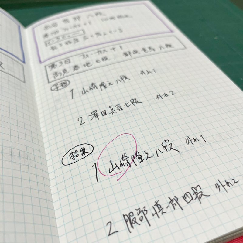 第4回ABEMAトーナメントドラフト会議答え合わせ&感想戦その②