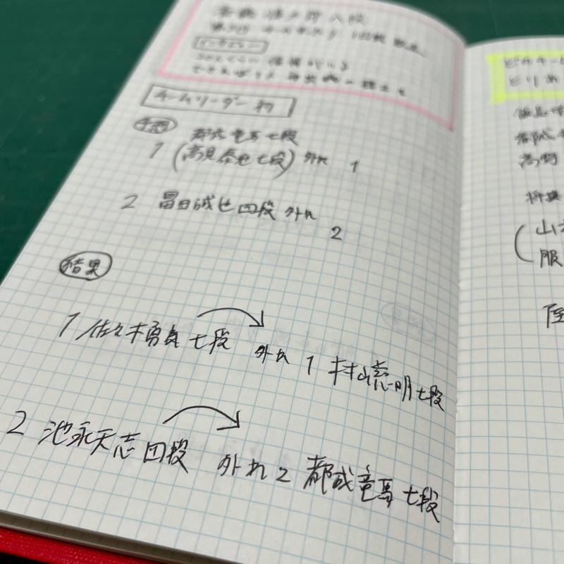第4回ABEMAトーナメントドラフト会議答え合わせ&感想戦その③