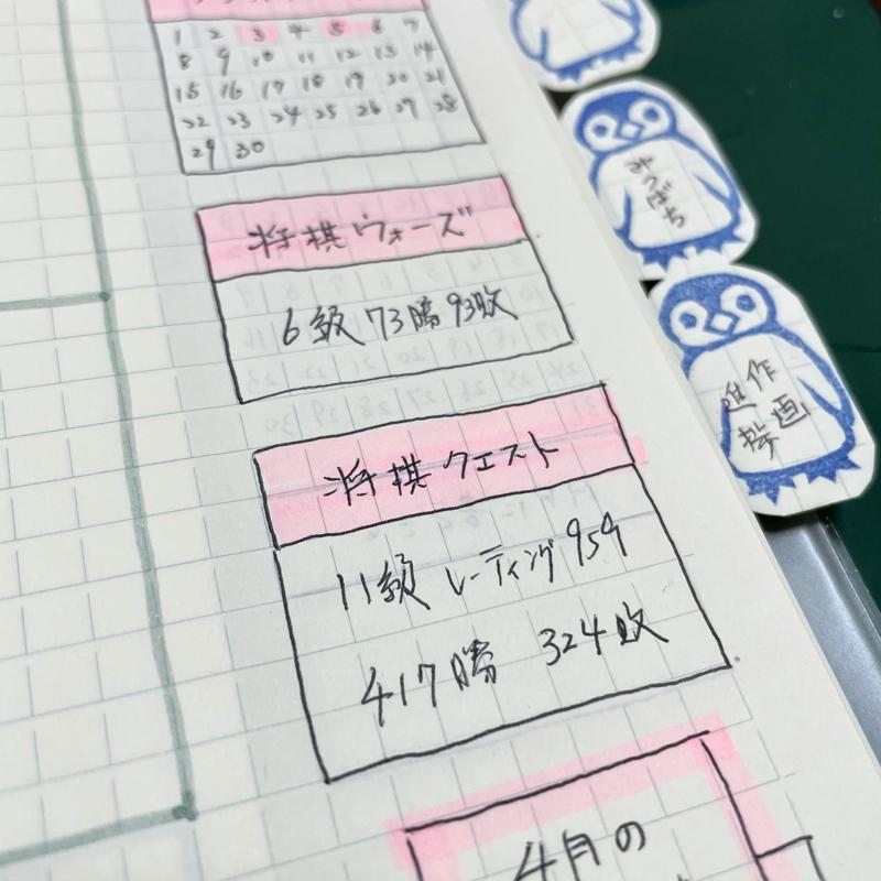 初めての将棋大会がオンラインだった話(当日編)