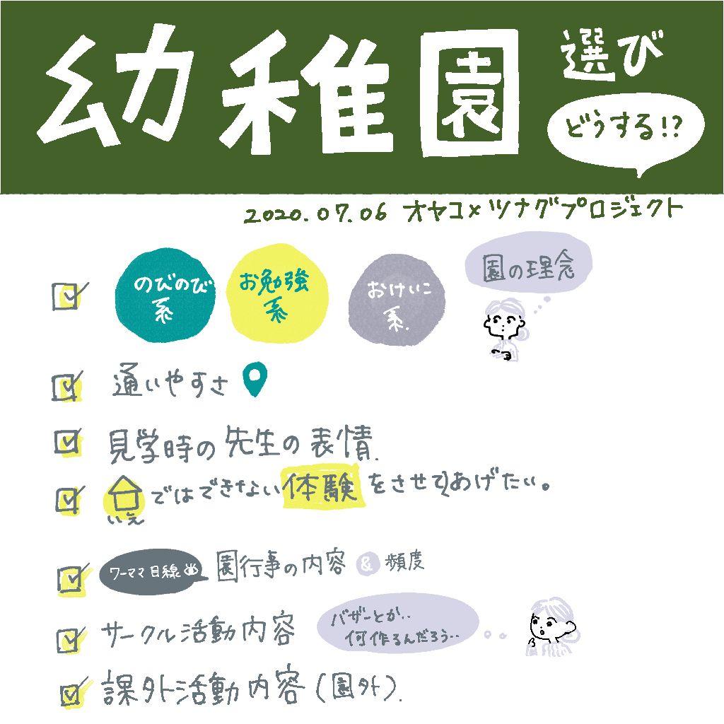 #2 幼稚園選び
