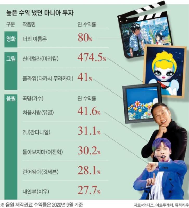 #26 韓国トレンドの中心、MZ世代のカルチャー、消費、投資傾向