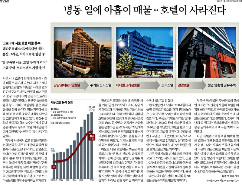 #82 韓国、明洞のホテルが消えていく