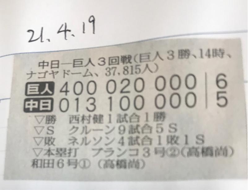 2020.04.19 【2009年の今日:4月19日】