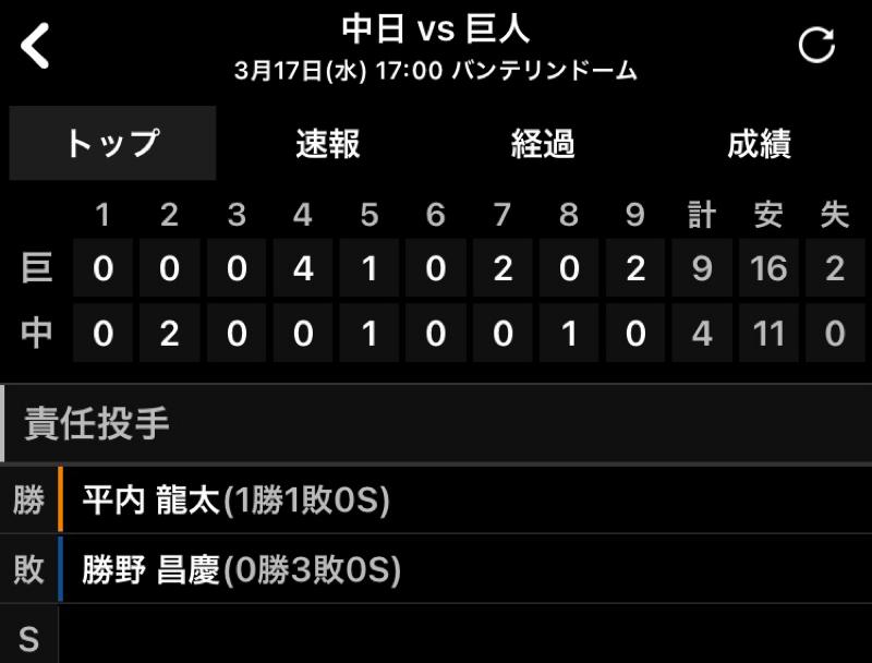 2021.03.18 【OP:vs D/開幕ローテ6番手は追試ですってよ!】
