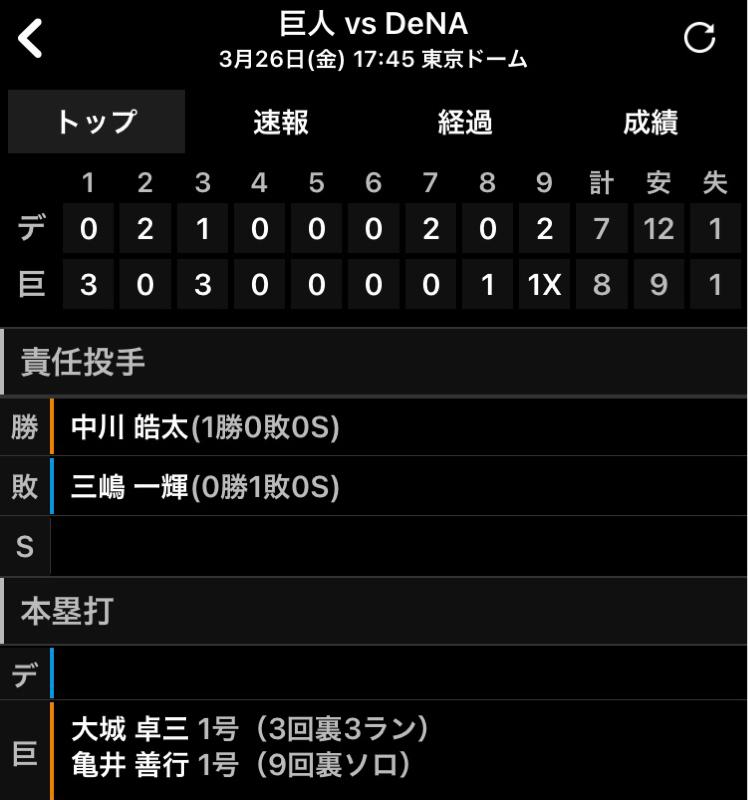 2021.03.27 【開幕戦振り返り!亀井様、ありがとう!!】