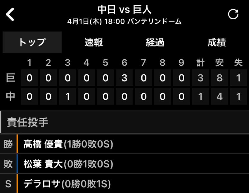 2021.04.01 【vsD:デラロサ復活!高橋、好投で勝利!】