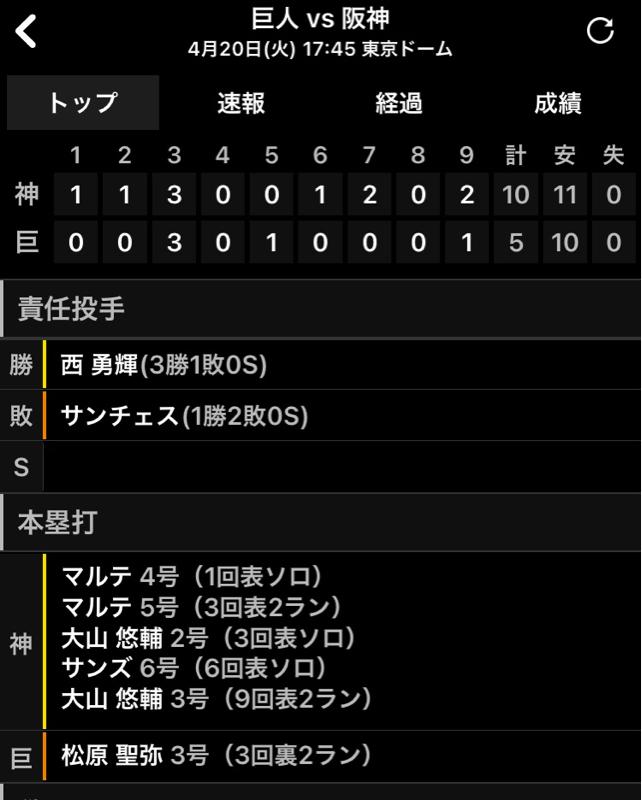 2021.04.21 【4/20 vs T:被本塁打5発て!】