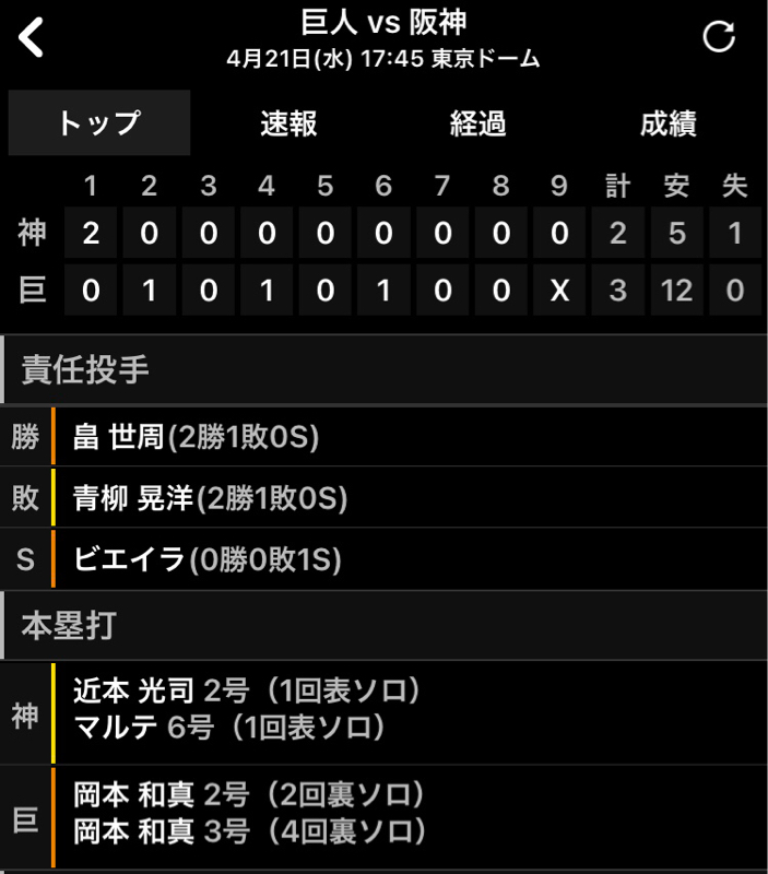 2021.04.22 【4/21 vs T:おはよう!岡本、2本塁打!】