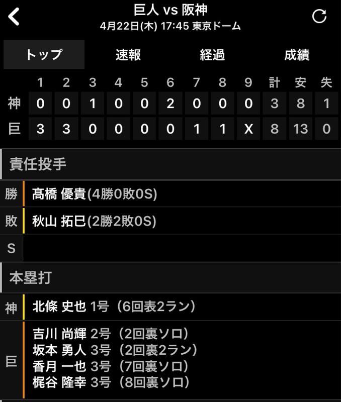 2021.04.23 【4/22 vs T:空中戦を制す!】