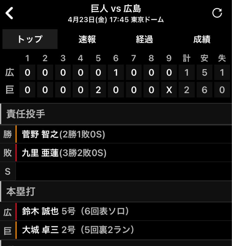 2021.04.24 【4/23 vs C:菅野、完投勝利!】