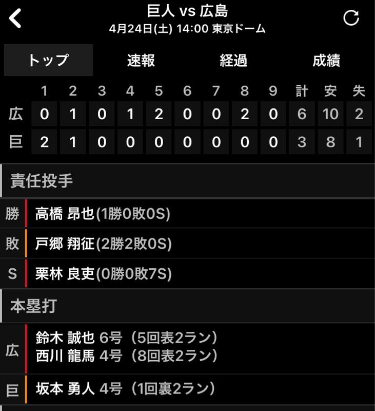 2021.04.25 【4/24 vs C:C高橋昴、3年振りの白星!】