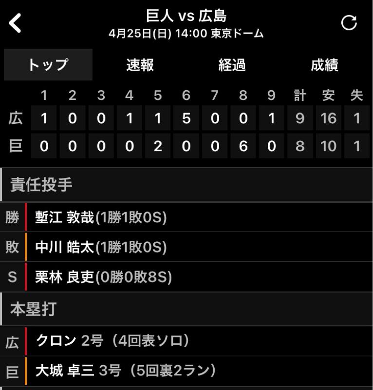 2021.04.26 【4/25 vs C:C栗林、見事な火消し役!】