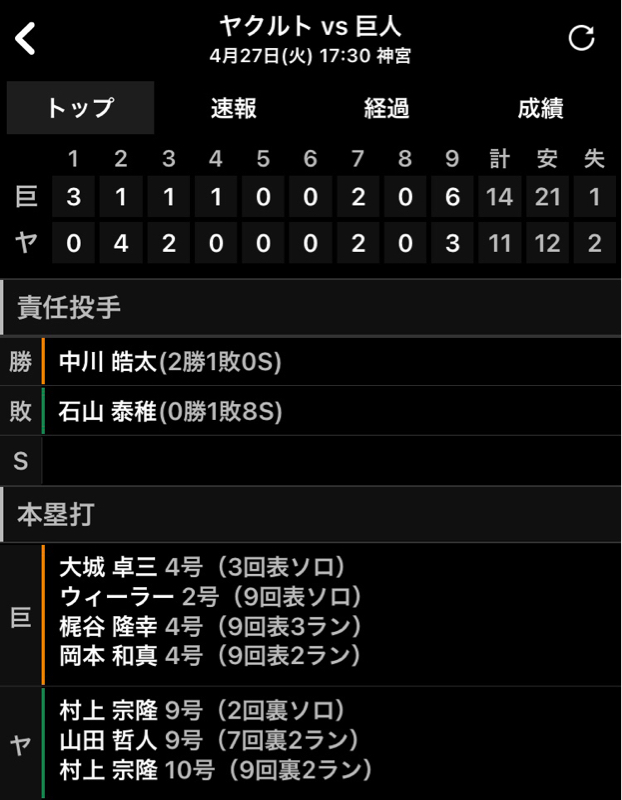2021.04.28 【4/27 vs S:テームズ、デビュー戦でアキレス腱断裂・・・】