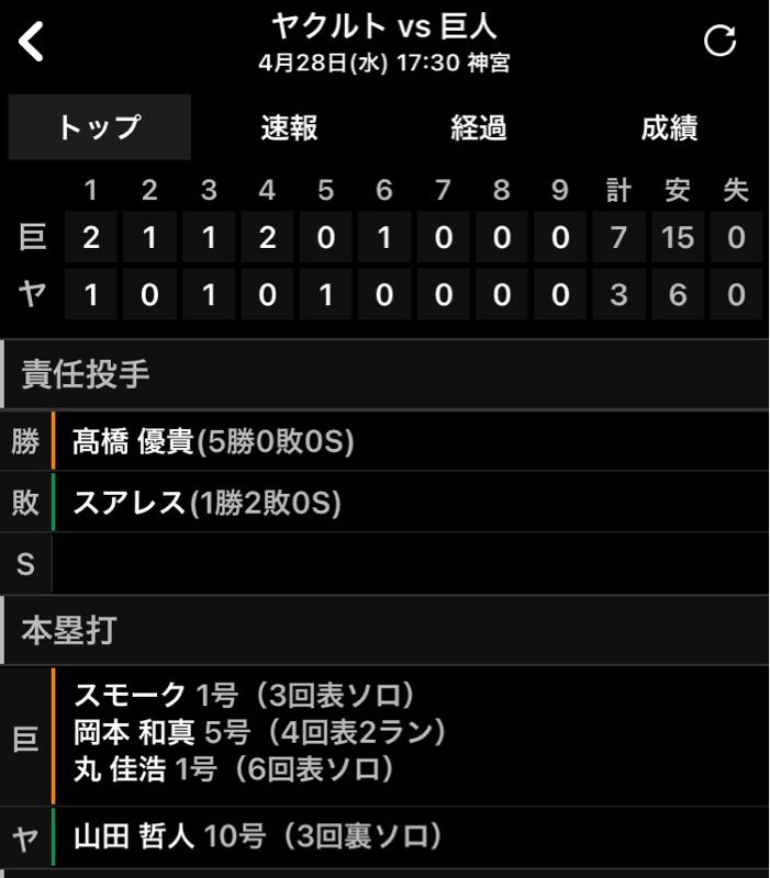 2021.04.29 【4/28 vs S :スモークシフトの結末】