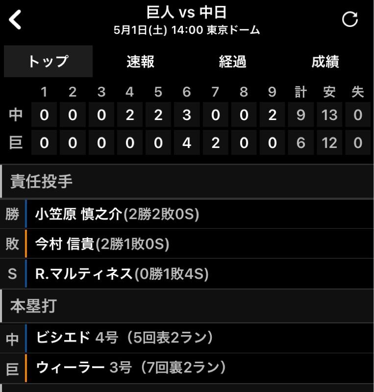 2021.05.02 【5/1 vs D:あと一歩のとこで...】