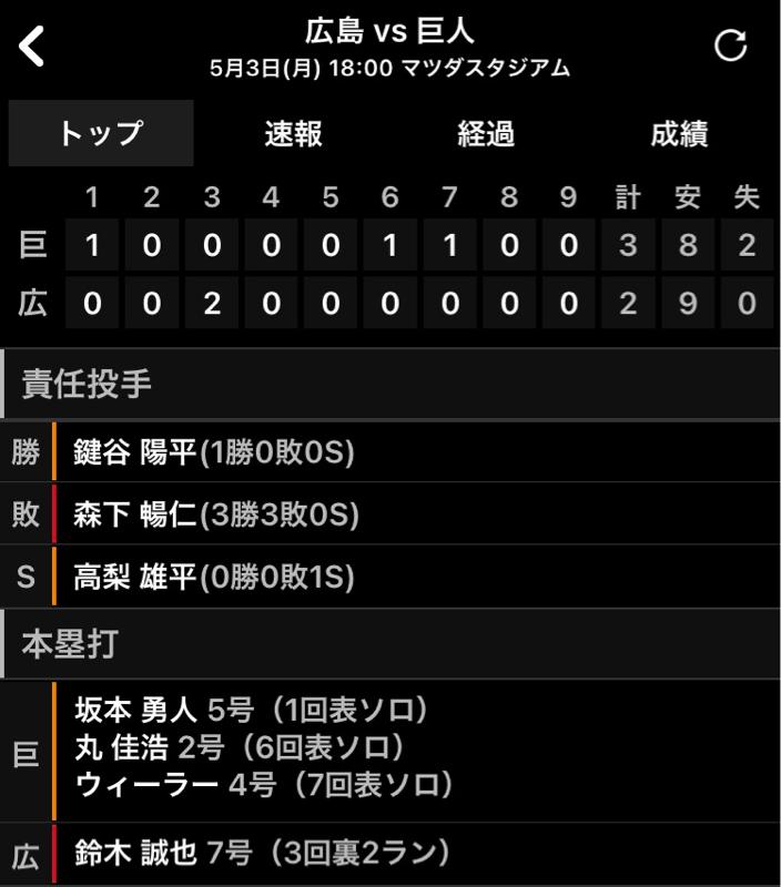 2021.05.04 【5/3 vs C:ホームラン3本でC森下に競り勝つ!】