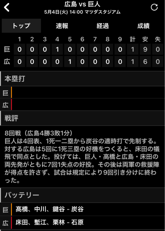 2021.05.05 【5/4 vs C:両先発が粘投!決め手を欠くゲーム】