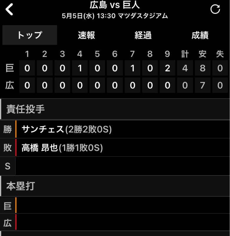 2021.05.06 【5/5 vs C:やっぱ亀井サン!!】