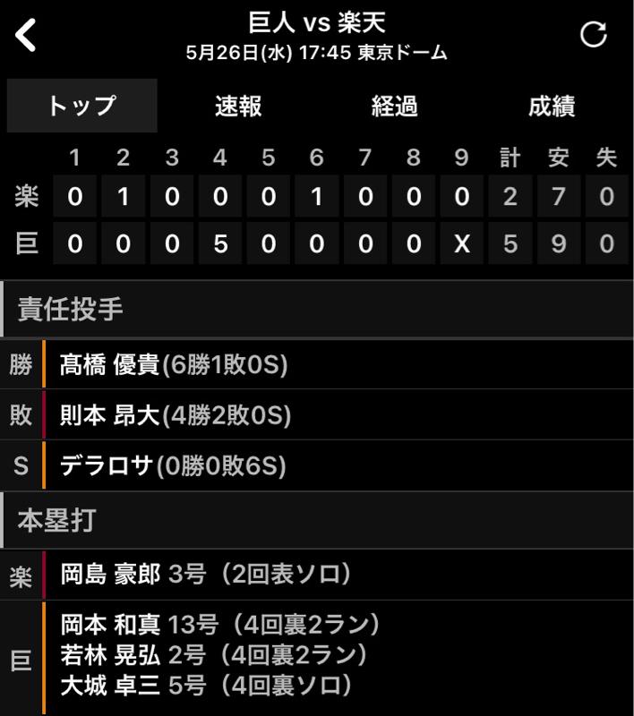 2021.05.27 【5/26 vs E :1イニング3本塁打と高橋好投で2連勝!】