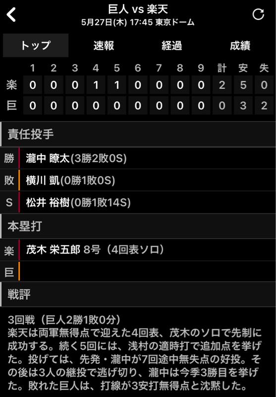 2021.05.28 【5/27 vs E:横川好投も連勝ならず!】