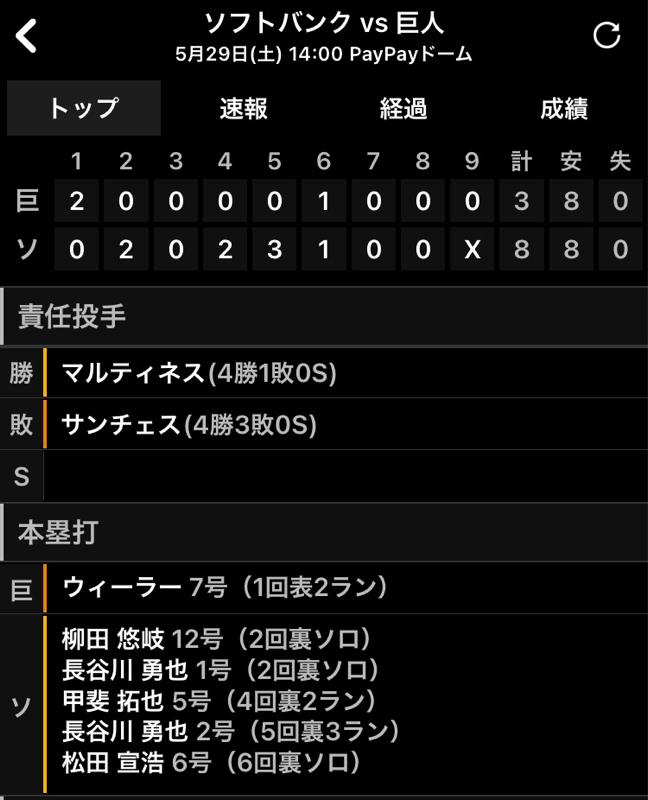 2021.05.30 【5/29 vs H :長谷川2本含む被本塁打5って怒!】
