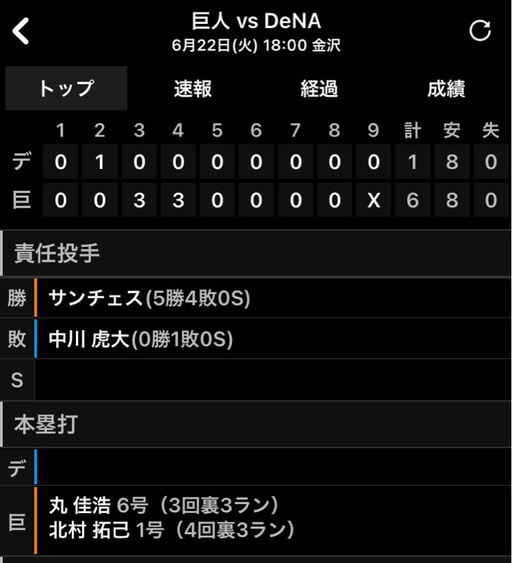 2021.06.23 【6/22:巨人・北村、故郷に錦!】