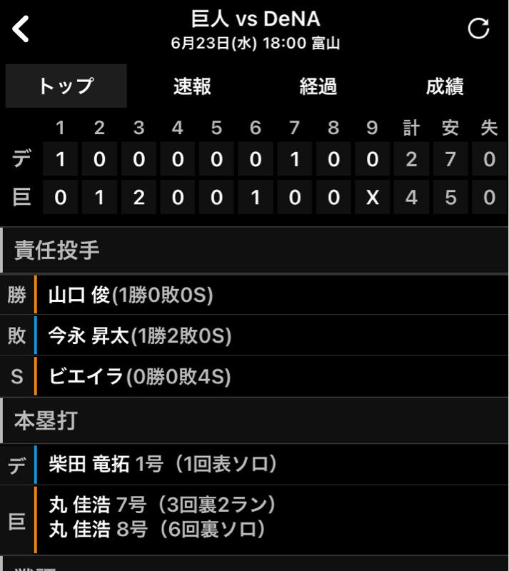 2021. 06.24 【6/23:凱旋・山口俊、勝利!丸2アーチ!】