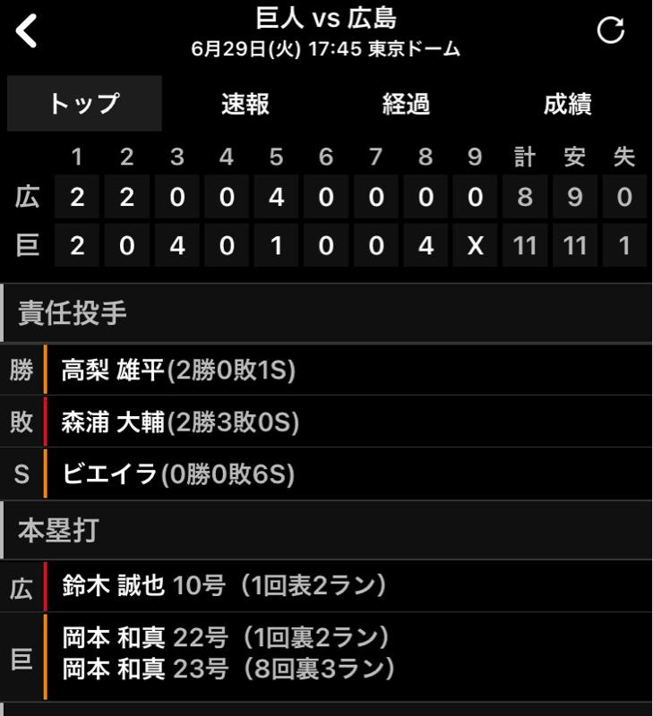 2021.06.30 【6/29:ミスタースリーラン!!】