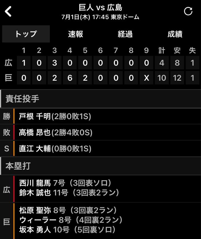 2021.07.02 【7/1:菅野、復活ならず。直江、好投初セーブ!!】