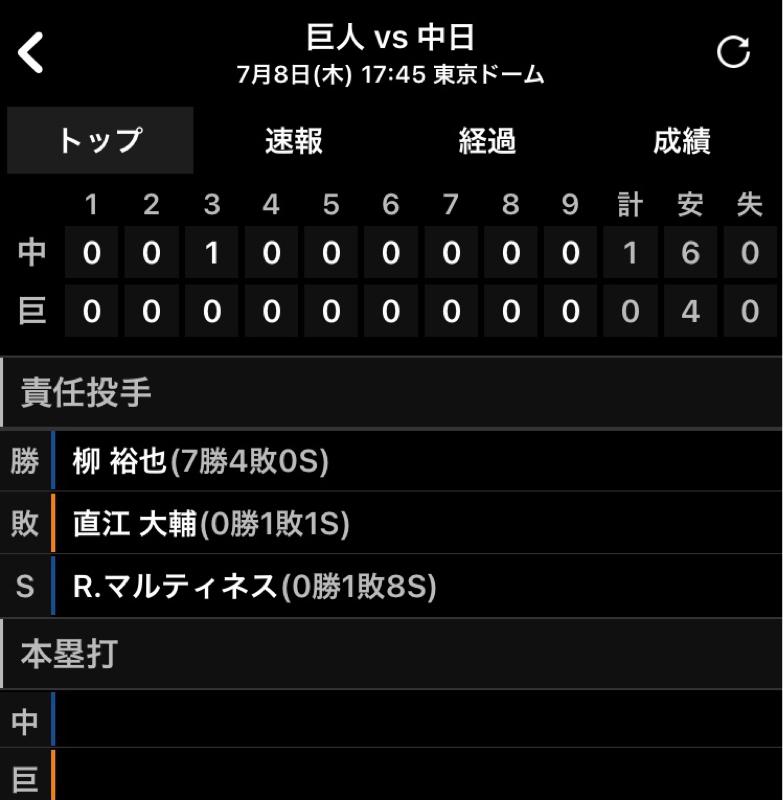 2021.07.09 【7/8:対ライマルに2試合で6三振パーフェクト!】