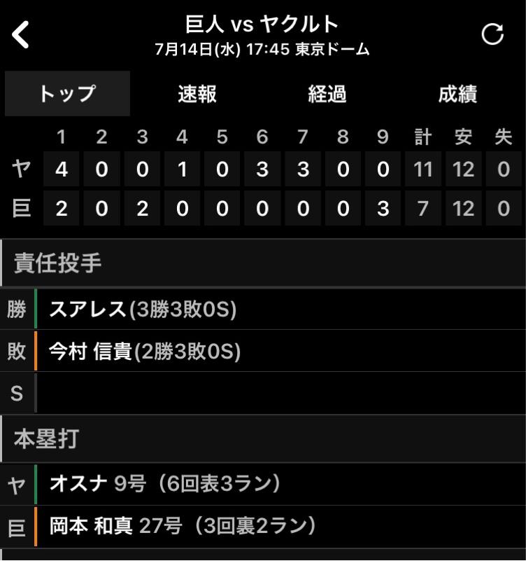 2021.07.15【7/14:フルボッコリターンズ!投手陣よ・・・】