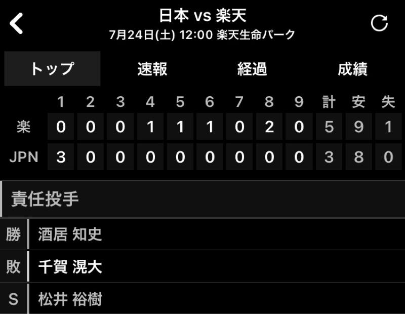 2021.07.25 【壮行試合:楽天vs侍ジャパン】