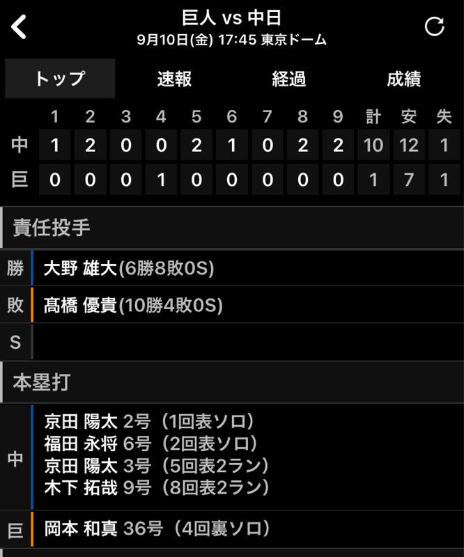 2021.09.11 【9/10:連敗継続中。首位争いしてるチームかよ!?】
